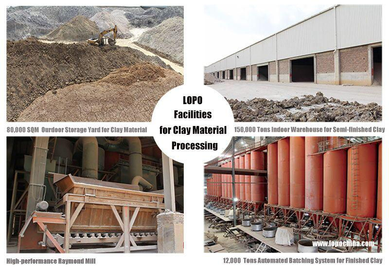 LOPO Clay material