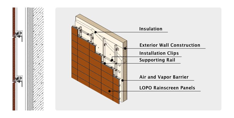 LOPO terracotta rainscreen.jpg
