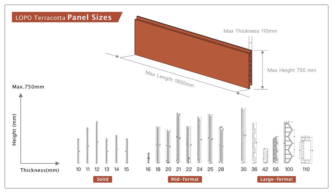 LOPO Terracotta Panel Size.jpg